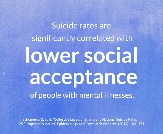Suicide rates are significantly correlated with lower social acceptance of people with mental illnesses