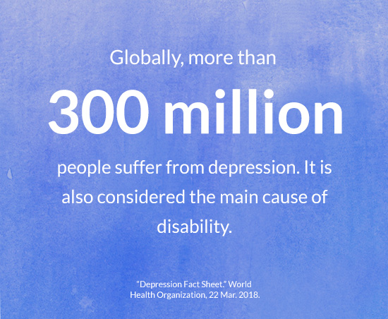 Globally, more than 300 million people suffer from depression. It is also considered the main cause of disability
